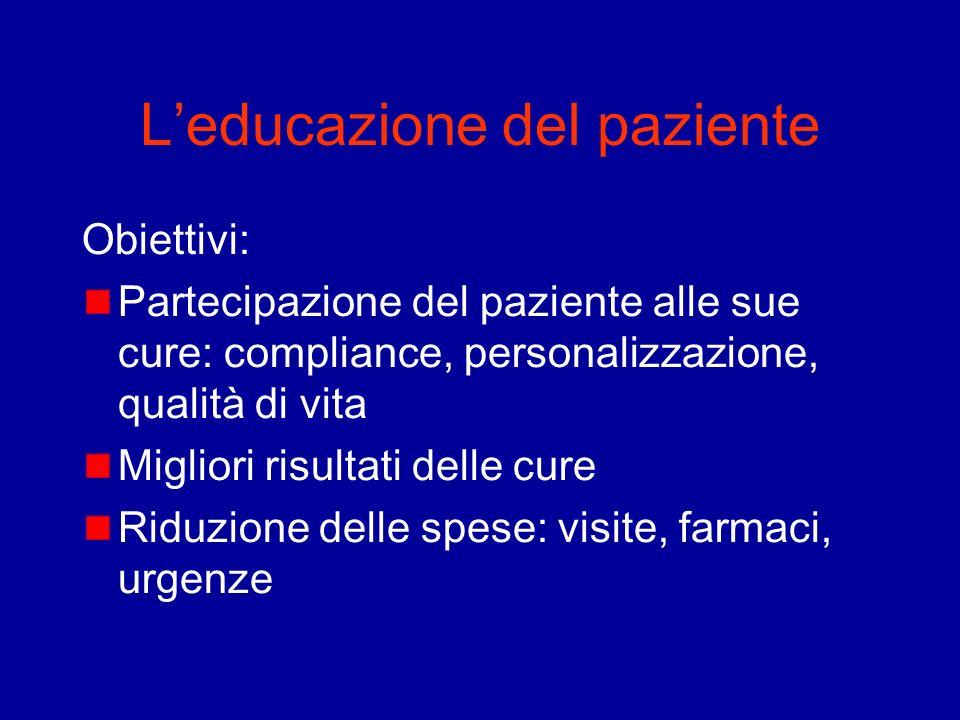 Leducazione del paziente Obiettivi: Partecipazione del paziente alle sue cure: compliance, personalizzazione, qualità di vita Migliori risultati delle
