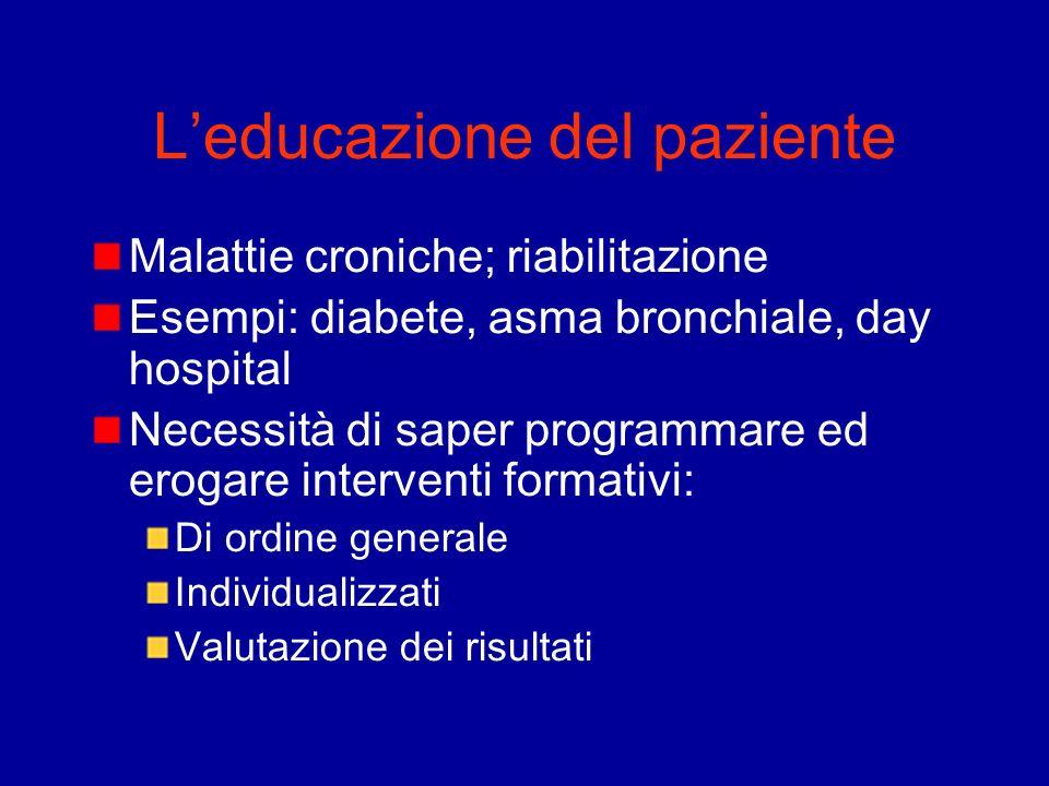 Leducazione del paziente Malattie croniche; riabilitazione Esempi: diabete, asma bronchiale, day hospital Necessità di saper programmare ed erogare in