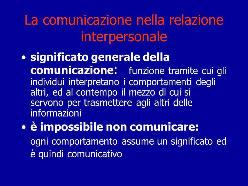 La comunicazione nella relazione interpersonale significato generale della comunicazione : funzione tramite cui gli individui interpretano i comportam