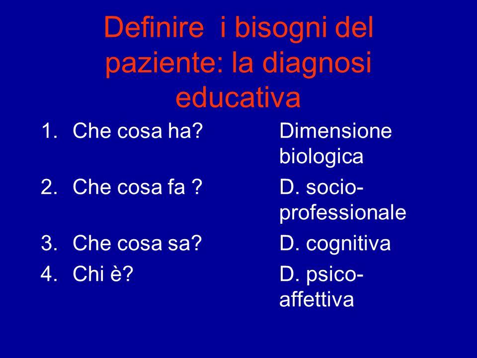 Definire i bisogni del paziente: la diagnosi educativa 1.Che cosa ha?Dimensione biologica 2.Che cosa fa ?D. socio- professionale 3.Che cosa sa?D. cogn