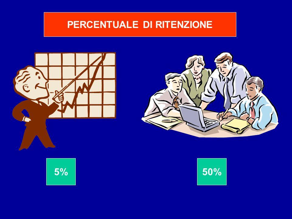 PERCENTUALE DI RITENZIONE 5%50%