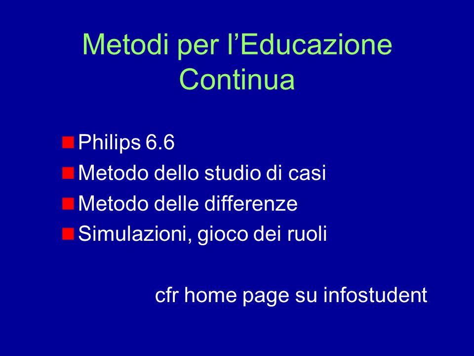 Metodi per lEducazione Continua Philips 6.6 Metodo dello studio di casi Metodo delle differenze Simulazioni, gioco dei ruoli cfr home page su infostud