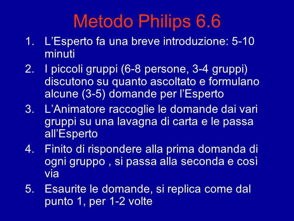 Metodo Philips 6.6 1.LEsperto fa una breve introduzione: 5-10 minuti 2.I piccoli gruppi (6-8 persone, 3-4 gruppi) discutono su quanto ascoltato e form