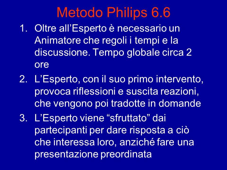 Metodo Philips 6.6 1.Oltre allEsperto è necessario un Animatore che regoli i tempi e la discussione. Tempo globale circa 2 ore 2.LEsperto, con il suo