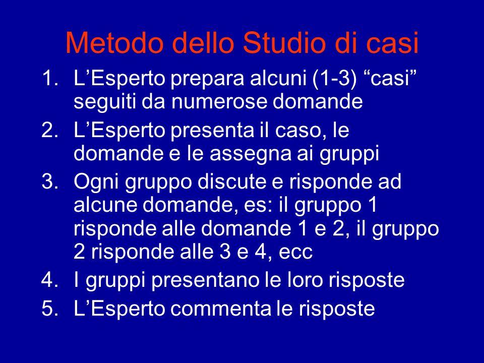 Metodo dello Studio di casi 1.LEsperto prepara alcuni (1-3) casi seguiti da numerose domande 2.LEsperto presenta il caso, le domande e le assegna ai g