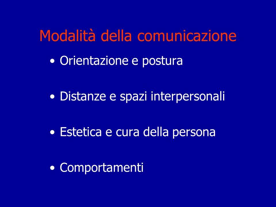 Modalità della comunicazione Orientazione e postura Distanze e spazi interpersonali Estetica e cura della persona Comportamenti