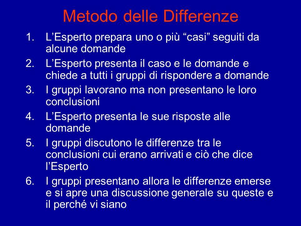 Metodo delle Differenze 1.LEsperto prepara uno o più casi seguiti da alcune domande 2.LEsperto presenta il caso e le domande e chiede a tutti i gruppi