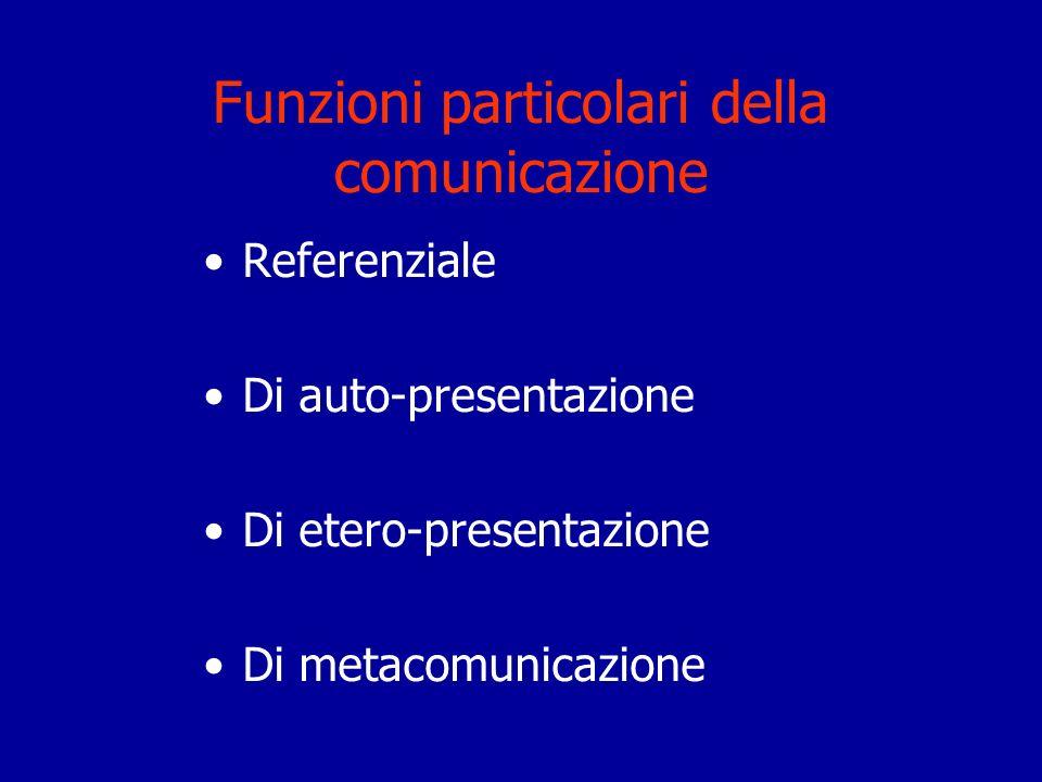 Funzioni particolari della comunicazione Referenziale Di auto-presentazione Di etero-presentazione Di metacomunicazione