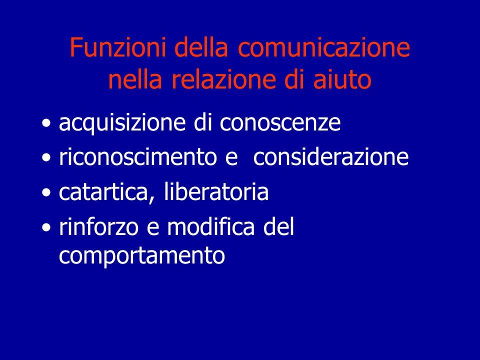Funzioni della comunicazione nella relazione di aiuto acquisizione di conoscenze riconoscimento e considerazione catartica, liberatoria rinforzo e mod