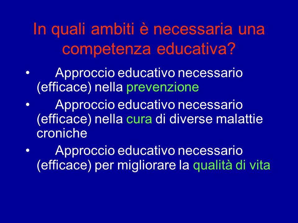 In quali ambiti è necessaria una competenza educativa? Approccio educativo necessario (efficace) nella prevenzione Approccio educativo necessario (eff