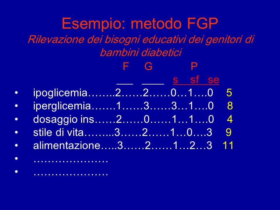 Esempio: metodo FGP Rilevazione dei bisogni educativi dei genitori di bambini diabetici F G P ___ ____ s sf se ipoglicemia……..2……2……0…1….0 5 iperglice