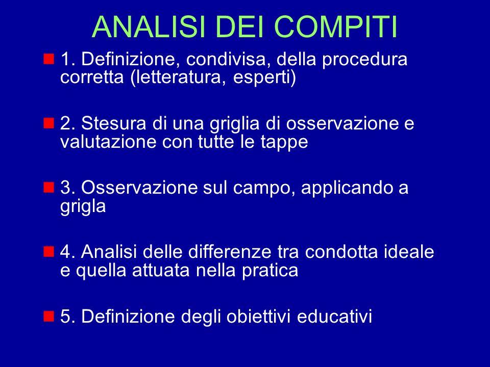 ANALISI DEI COMPITI 1. Definizione, condivisa, della procedura corretta (letteratura, esperti) 2. Stesura di una griglia di osservazione e valutazione