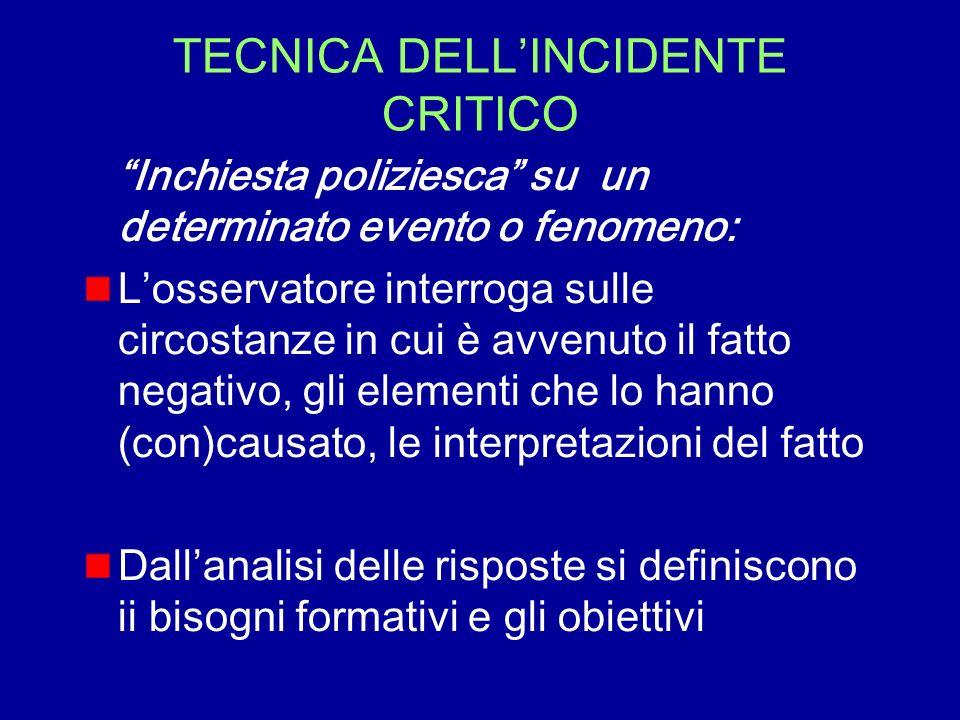 TECNICA DELLINCIDENTE CRITICO Inchiesta poliziesca su un determinato evento o fenomeno: Losservatore interroga sulle circostanze in cui è avvenuto il