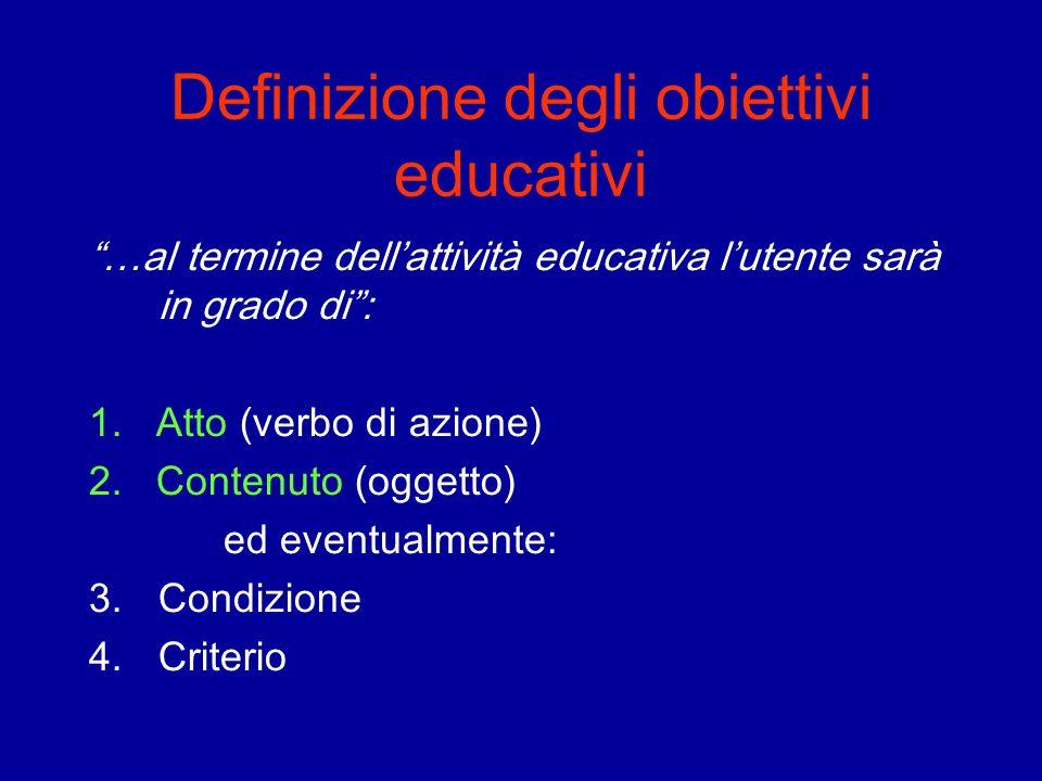 Definizione degli obiettivi educativi …al termine dellattività educativa lutente sarà in grado di: 1. Atto (verbo di azione) 2. Contenuto (oggetto) ed