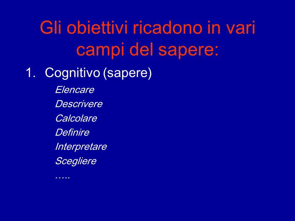 Gli obiettivi ricadono in vari campi del sapere: 1.Cognitivo (sapere) Elencare Descrivere Calcolare Definire Interpretare Scegliere …..