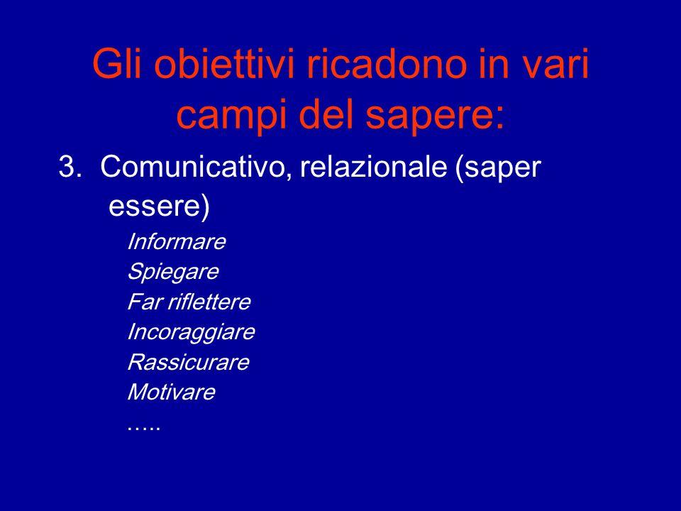 Gli obiettivi ricadono in vari campi del sapere: 3. Comunicativo, relazionale (saper essere) Informare Spiegare Far riflettere Incoraggiare Rassicurar