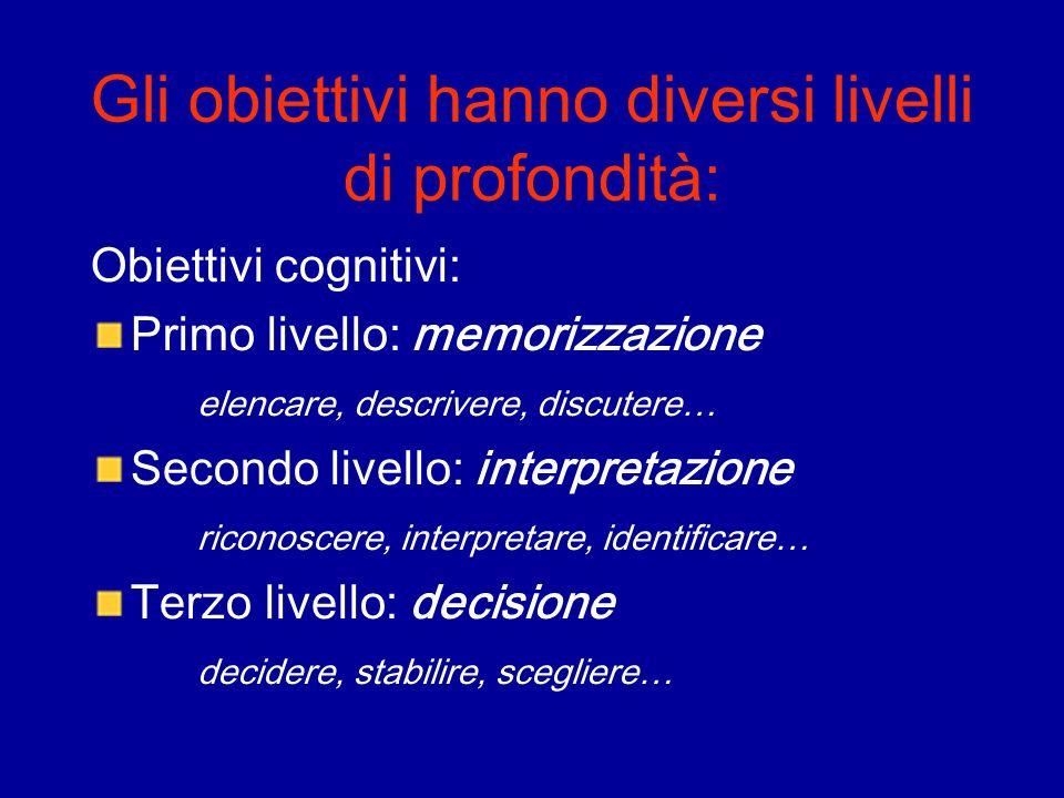 Gli obiettivi hanno diversi livelli di profondità: Obiettivi cognitivi: Primo livello: memorizzazione elencare, descrivere, discutere… Secondo livello