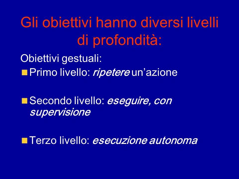 Gli obiettivi hanno diversi livelli di profondità: Obiettivi gestuali: Primo livello: ripetere unazione Secondo livello: eseguire, con supervisione Te