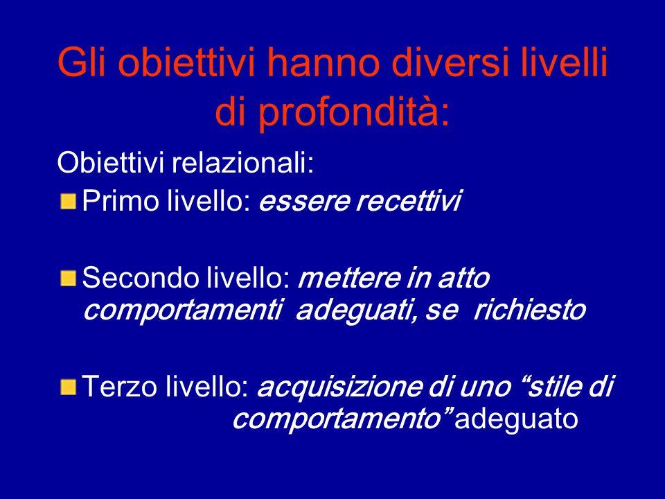 Gli obiettivi hanno diversi livelli di profondità: Obiettivi relazionali: Primo livello: essere recettivi Secondo livello: mettere in atto comportamen