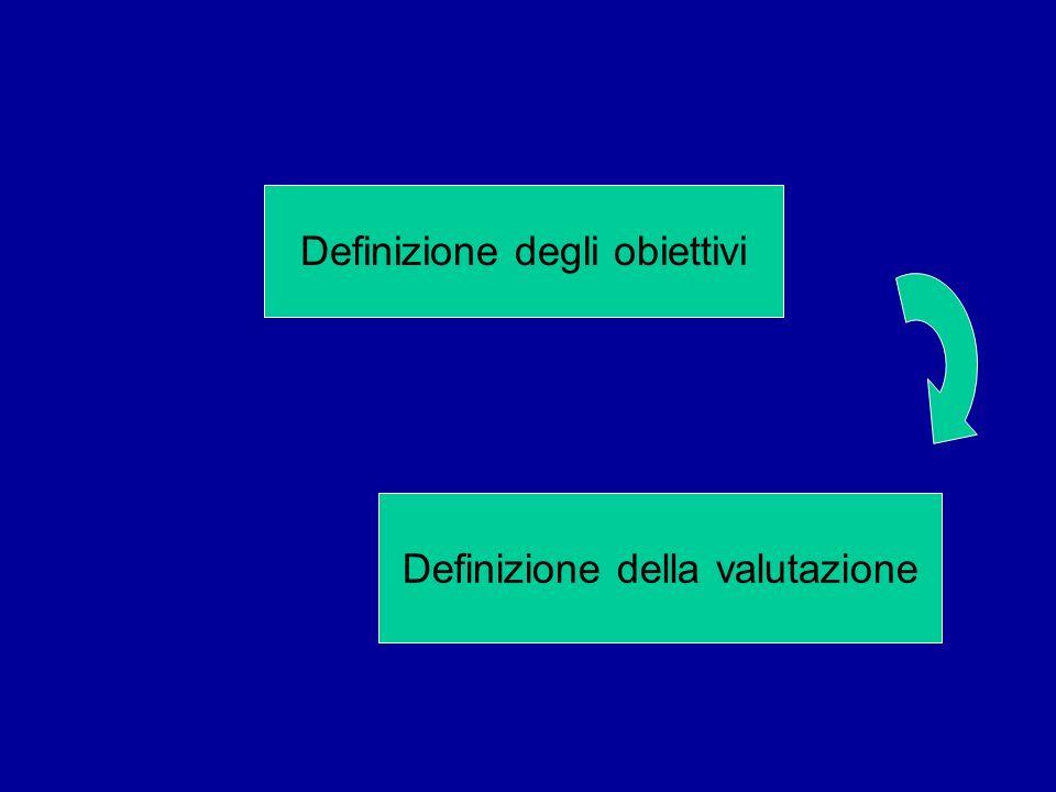 Definizione degli obiettivi Definizione della valutazione