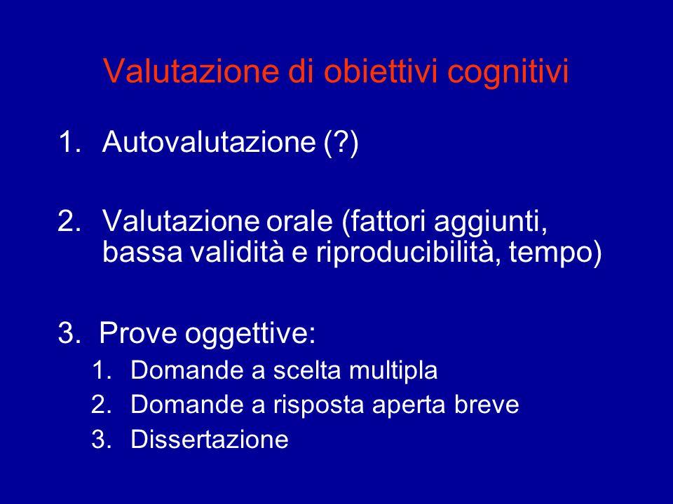 Valutazione di obiettivi cognitivi 1.Autovalutazione (?) 2.Valutazione orale (fattori aggiunti, bassa validità e riproducibilità, tempo) 3. Prove ogge