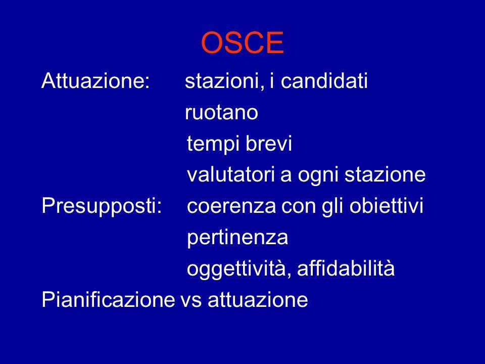 OSCE Attuazione: stazioni, i candidati ruotano tempi brevi valutatori a ogni stazione Presupposti:coerenza con gli obiettivi pertinenza oggettività, a