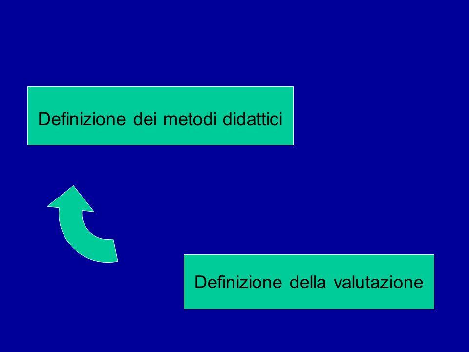 Definizione dei metodi didattici Definizione della valutazione