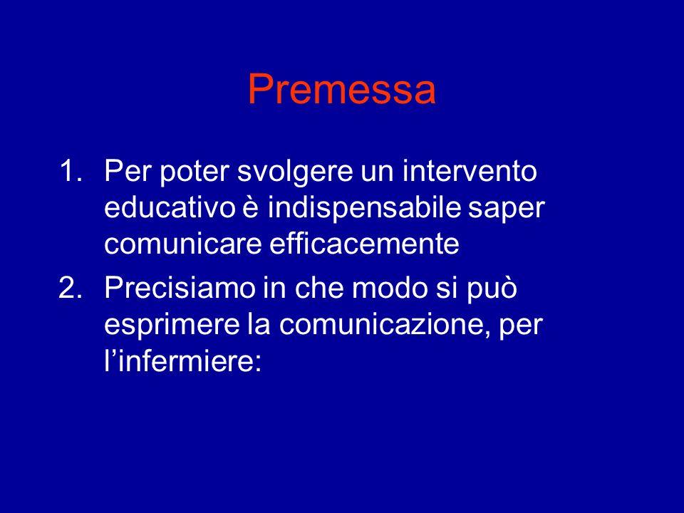 Premessa 1.Per poter svolgere un intervento educativo è indispensabile saper comunicare efficacemente 2.Precisiamo in che modo si può esprimere la com