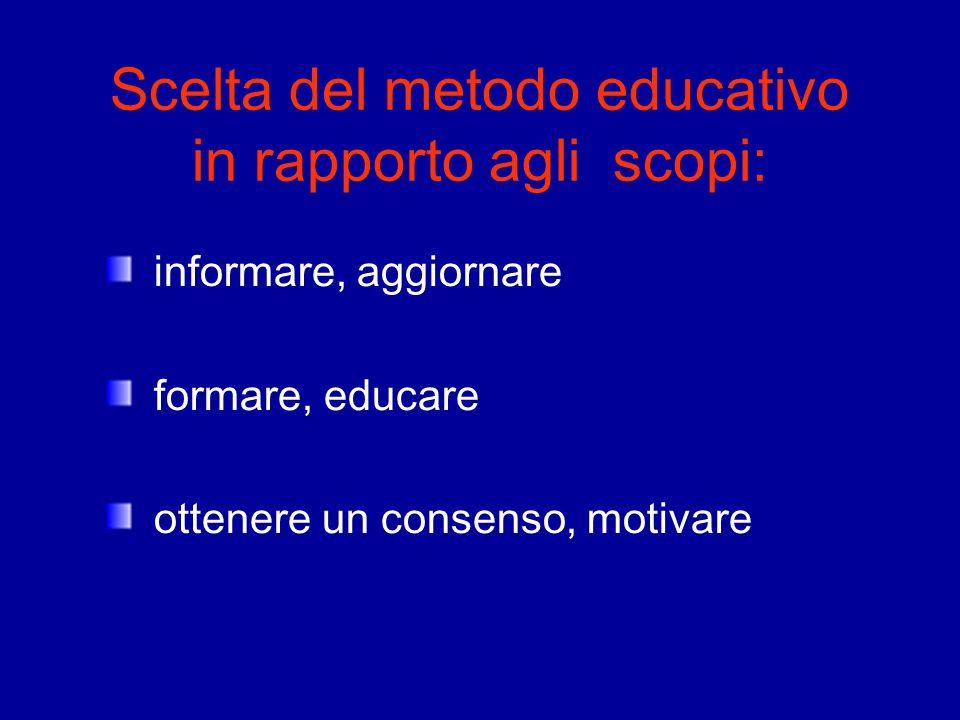 Scelta del metodo educativo in rapporto agli scopi: informare, aggiornare formare, educare ottenere un consenso, motivare