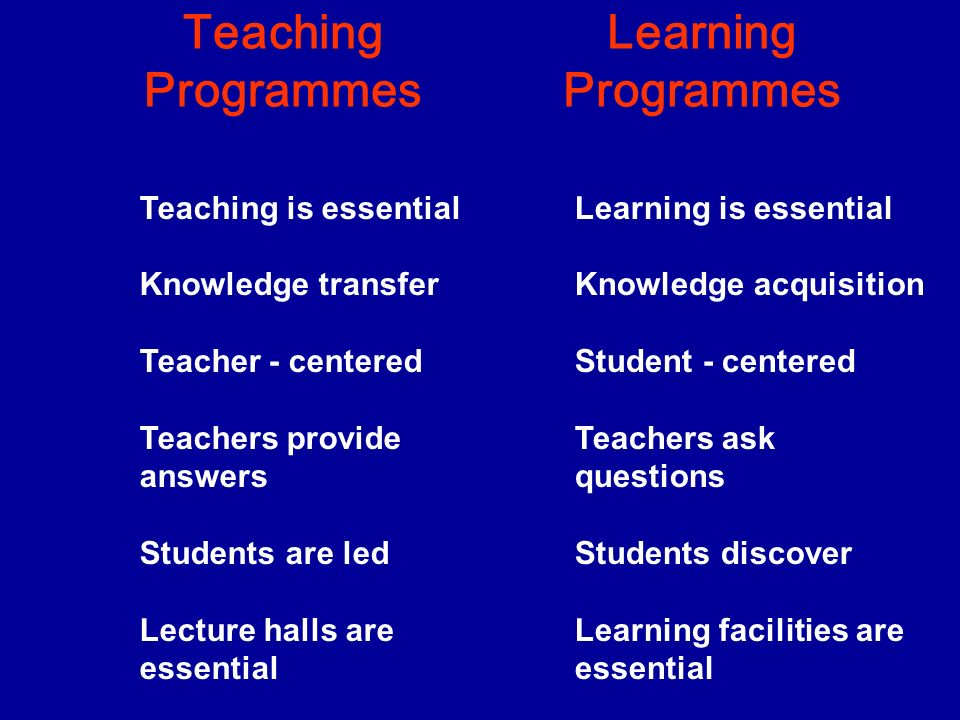 Teaching Programmes Teaching is essential Knowledge transfer Teacher - centered Teachers provide answers Students are led Lecture halls are essential