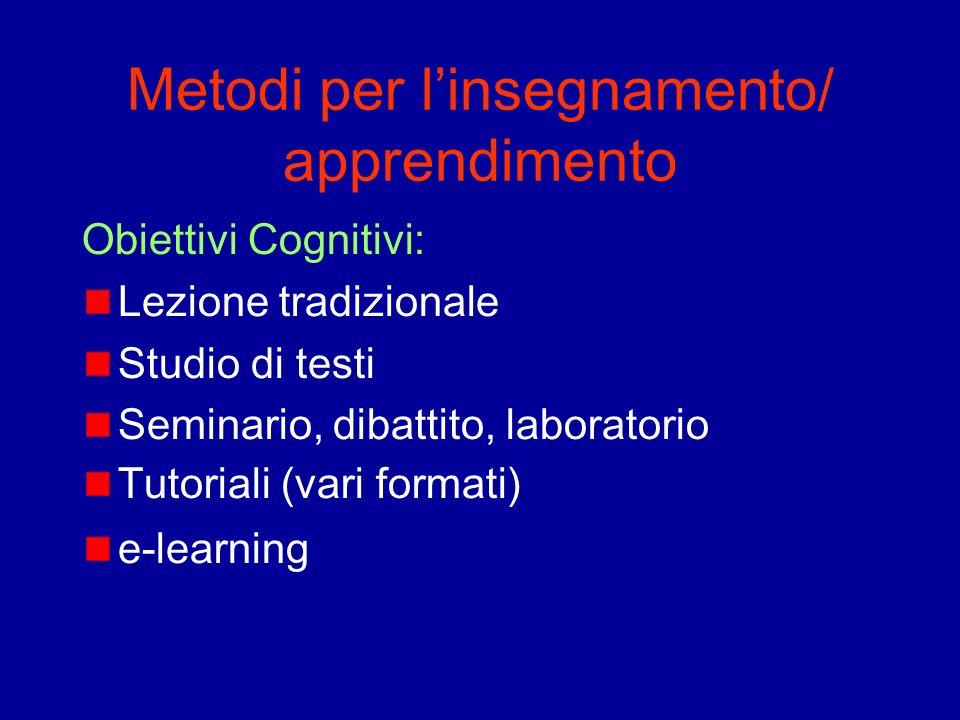 Metodi per linsegnamento/ apprendimento Obiettivi Cognitivi: Lezione tradizionale Studio di testi Seminario, dibattito, laboratorio Tutoriali (vari fo