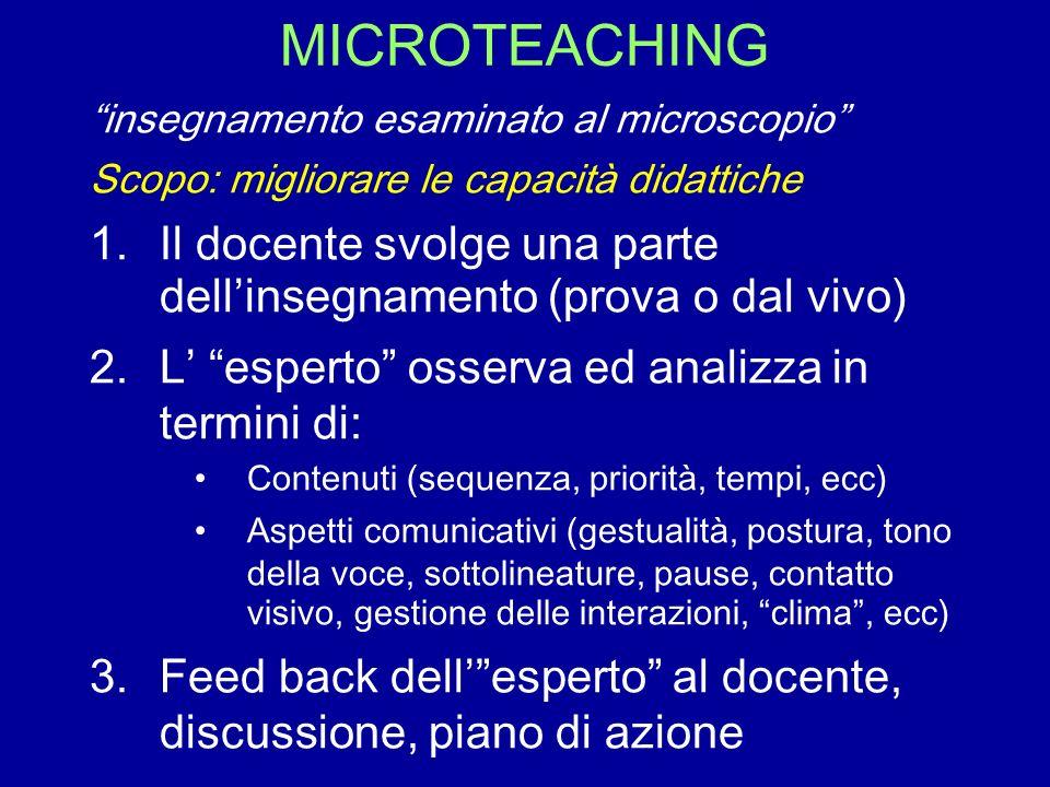 MICROTEACHING insegnamento esaminato al microscopio Scopo: migliorare le capacità didattiche 1.Il docente svolge una parte dellinsegnamento (prova o d