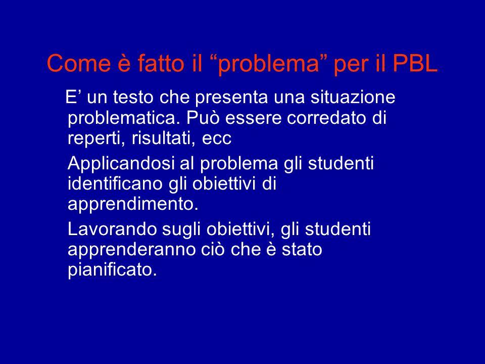 Come è fatto il problema per il PBL E un testo che presenta una situazione problematica. Può essere corredato di reperti, risultati, ecc Applicandosi