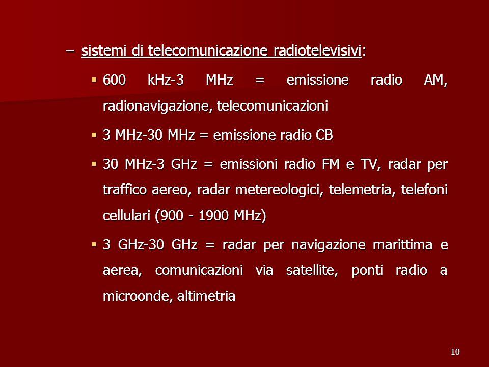 10 –sistemi di telecomunicazione radiotelevisivi: 600 kHz-3 MHz = emissione radio AM, radionavigazione, telecomunicazioni 600 kHz-3 MHz = emissione ra
