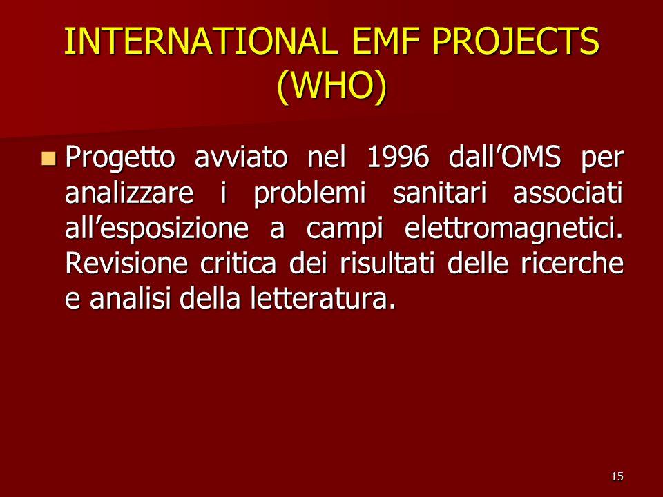 15 INTERNATIONAL EMF PROJECTS (WHO) Progetto avviato nel 1996 dallOMS per analizzare i problemi sanitari associati allesposizione a campi elettromagne