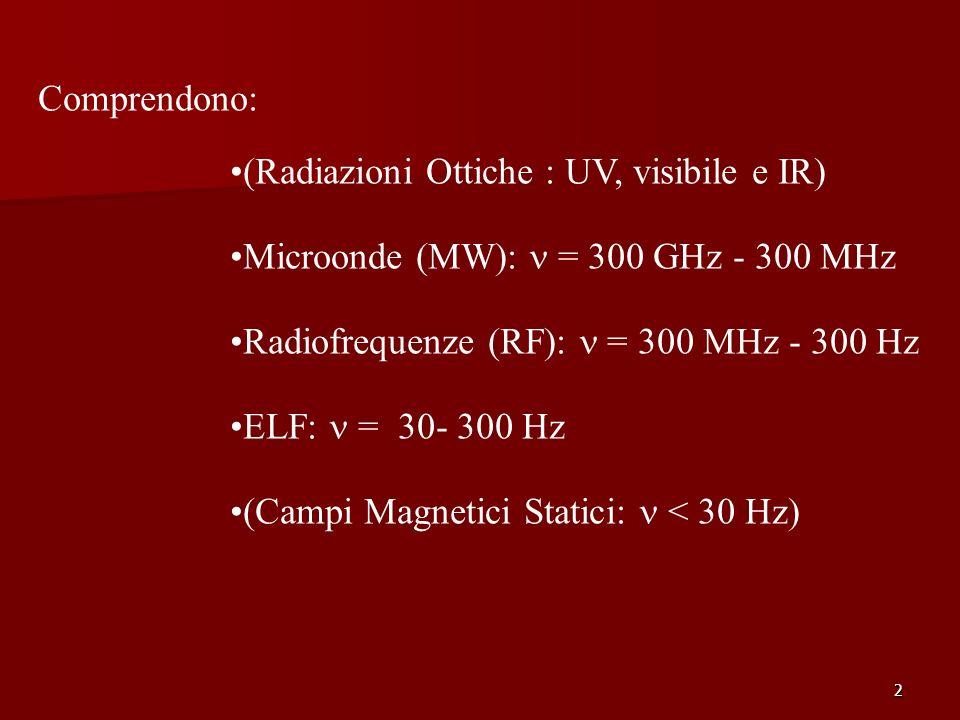 3 PARAMETRI FISICI RADIAZIONI OTTICHE: potenza o irradianza (W/m 2 ) potenza o irradianza (W/m 2 ) energia o esposizione irradiante (J/ m 2 ) energia o esposizione irradiante (J/ m 2 ) RADIOFREQUENZE, ELF, CAMPI STATICI: CAMPO ELETTRICO E (V/m) CAMPO ELETTRICO E (V/m) CAMPO MAGNETICO H (A/m o T) CAMPO MAGNETICO H (A/m o T) DENSITA DI POTENZA (W/m 2, solo per radiofrequenze) DENSITA DI POTENZA (W/m 2, solo per radiofrequenze)
