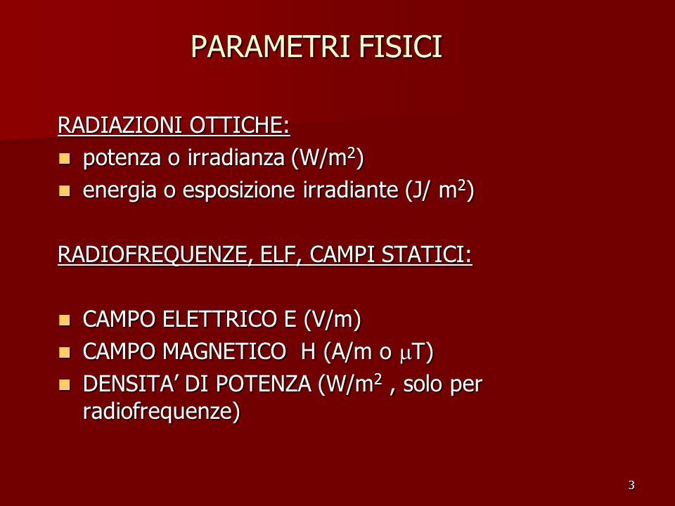 3 PARAMETRI FISICI RADIAZIONI OTTICHE: potenza o irradianza (W/m 2 ) potenza o irradianza (W/m 2 ) energia o esposizione irradiante (J/ m 2 ) energia