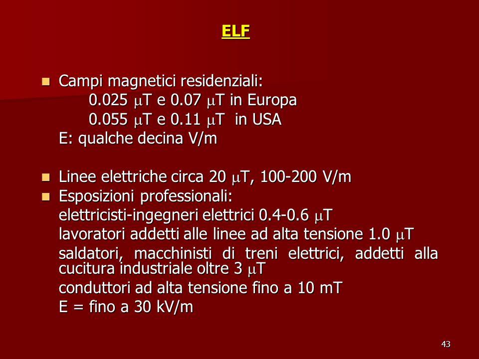 43ELF Campi magnetici residenziali: Campi magnetici residenziali: 0.025 T e 0.07 T in Europa 0.055 T e 0.11 T in USA E: qualche decina V/m Linee elett