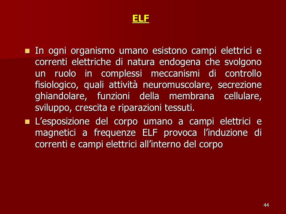44ELF In ogni organismo umano esistono campi elettrici e correnti elettriche di natura endogena che svolgono un ruolo in complessi meccanismi di contr