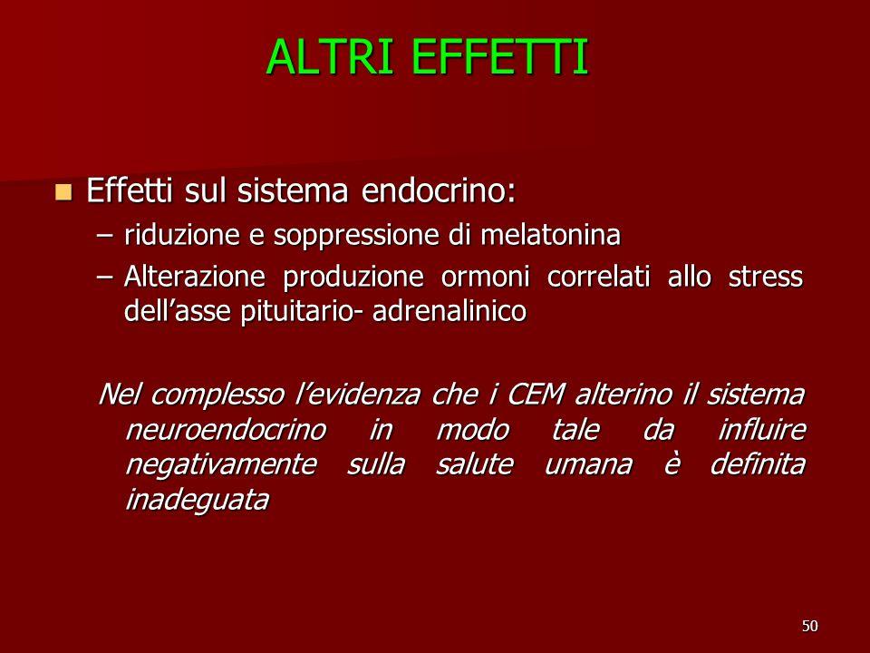 50 ALTRI EFFETTI Effetti sul sistema endocrino: Effetti sul sistema endocrino: –riduzione e soppressione di melatonina –Alterazione produzione ormoni