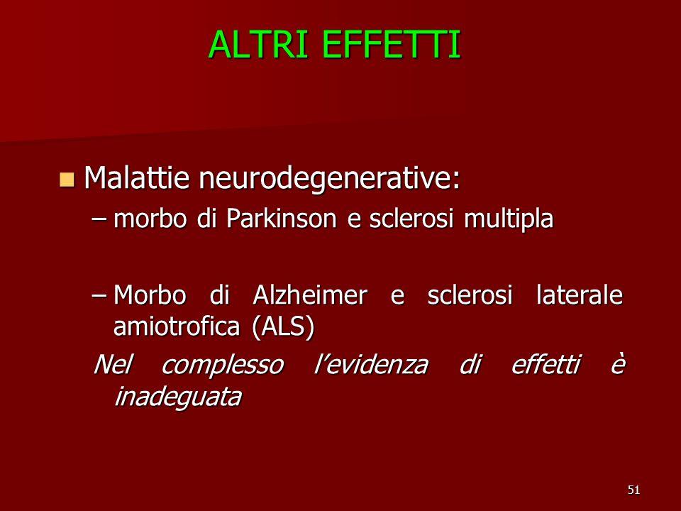 51 ALTRI EFFETTI Malattie neurodegenerative: Malattie neurodegenerative: –morbo di Parkinson e sclerosi multipla –Morbo di Alzheimer e sclerosi latera