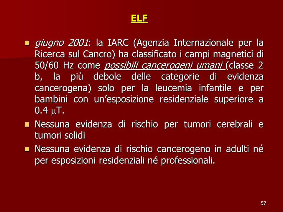 57ELF giugno 2001: la IARC (Agenzia Internazionale per la Ricerca sul Cancro) ha classificato i campi magnetici di 50/60 Hz come possibili cancerogeni
