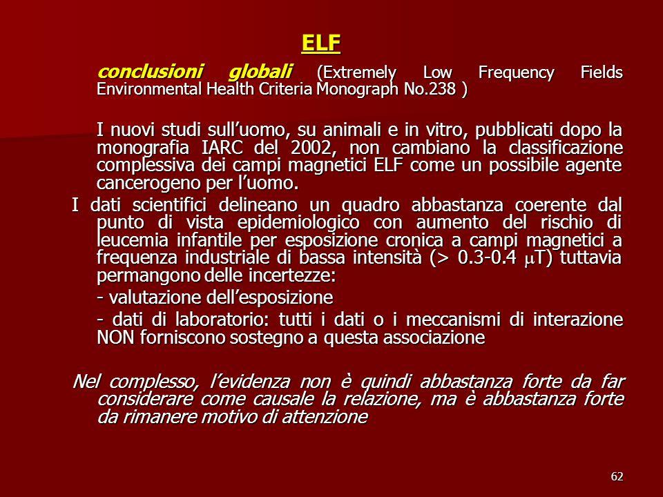 62ELF conclusioni globali (Extremely Low Frequency Fields Environmental Health Criteria Monograph No.238 ) I nuovi studi sulluomo, su animali e in vit