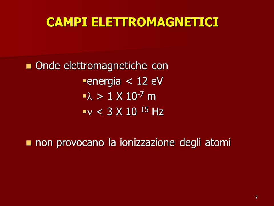7 CAMPI ELETTROMAGNETICI Onde elettromagnetiche con Onde elettromagnetiche con energia < 12 eV energia < 12 eV > 1 X 10 -7 m > 1 X 10 -7 m < 3 X 10 15