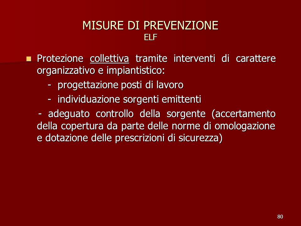 80 MISURE DI PREVENZIONE ELF Protezione collettiva tramite interventi di carattere organizzativo e impiantistico: Protezione collettiva tramite interv