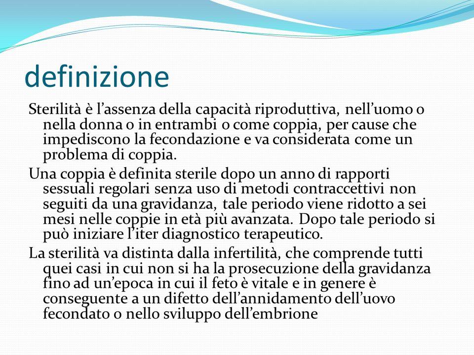 Approccio clinico allinfertilità e sterilità È un approccio di coppia Cause maschili femminili o di coppia Importanza del colloquio Esami di laboratorio.