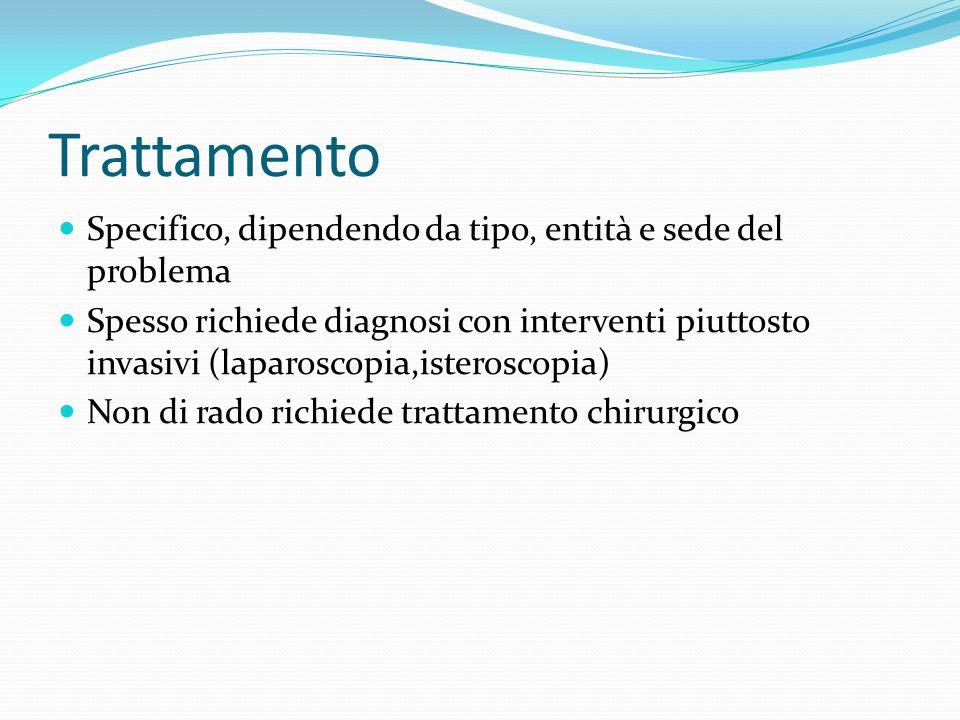 Trattamento Specifico, dipendendo da tipo, entità e sede del problema Spesso richiede diagnosi con interventi piuttosto invasivi (laparoscopia,isteros