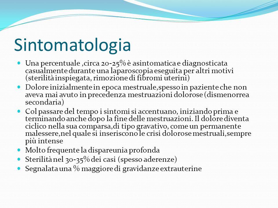 Sintomatologia Una percentuale,circa 20-25% è asintomatica e diagnosticata casualmente durante una laparoscopia eseguita per altri motivi (sterilità i
