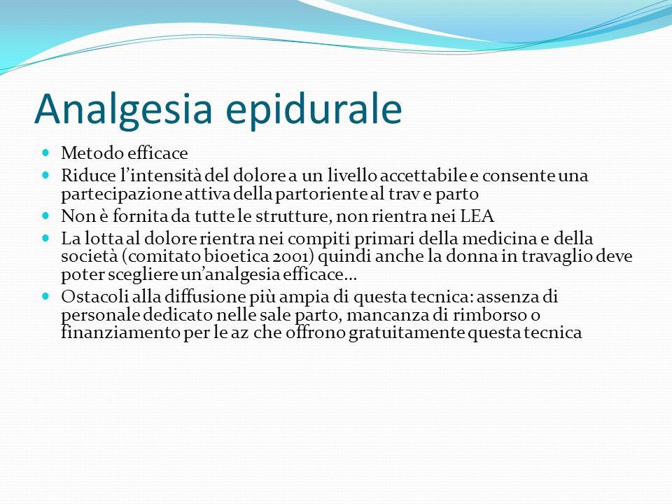 Analgesia epidurale Metodo efficace Riduce lintensità del dolore a un livello accettabile e consente una partecipazione attiva della partoriente al tr