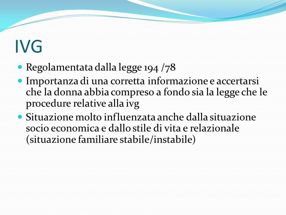 IVG Regolamentata dalla legge 194 /78 Importanza di una corretta informazione e accertarsi che la donna abbia compreso a fondo sia la legge che le pro
